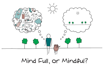 How Mindfulness Can Complement Your Psychotherapy